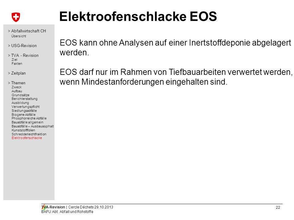 Elektroofenschlacke EOS