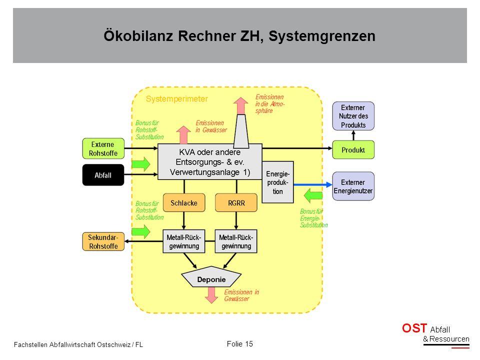 Ökobilanz Rechner ZH, Systemgrenzen