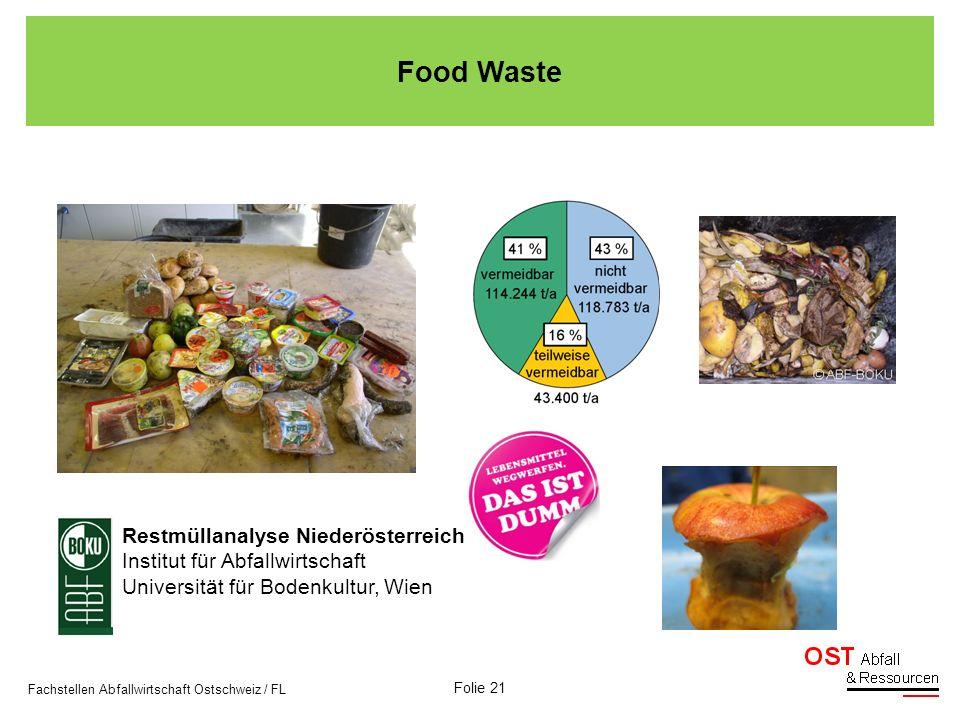 Food Waste Restmüllanalyse Niederösterreich