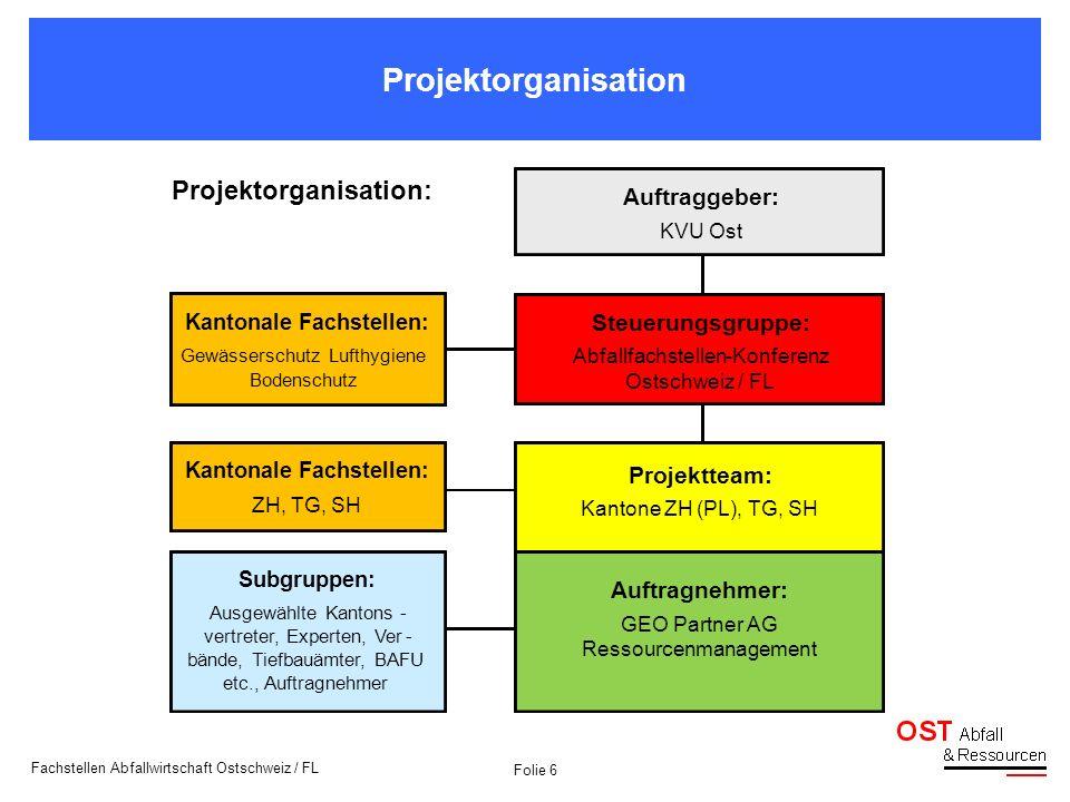 Projektorganisation Projektorganisation: Auftraggeber: