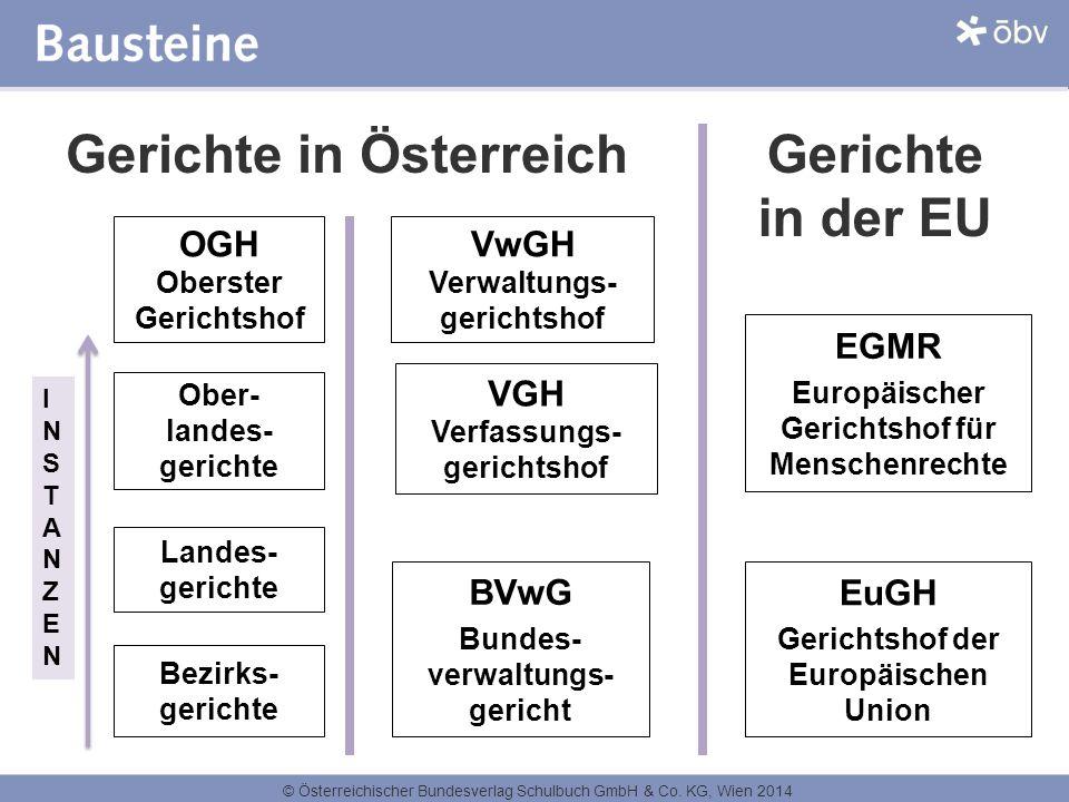 Gerichte in Österreich Gerichte in der EU