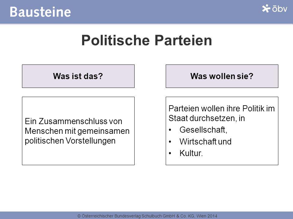 Politische Parteien Was ist das Was wollen sie
