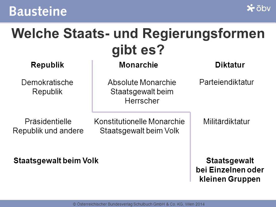 Welche Staats- und Regierungsformen gibt es