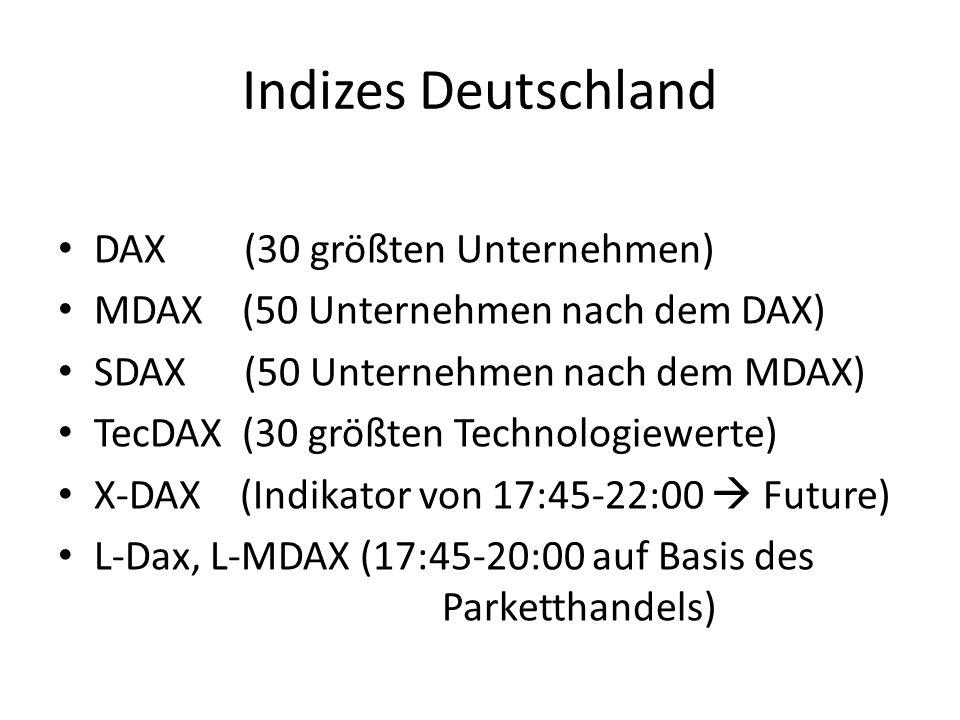 Indizes Deutschland DAX (30 größten Unternehmen)