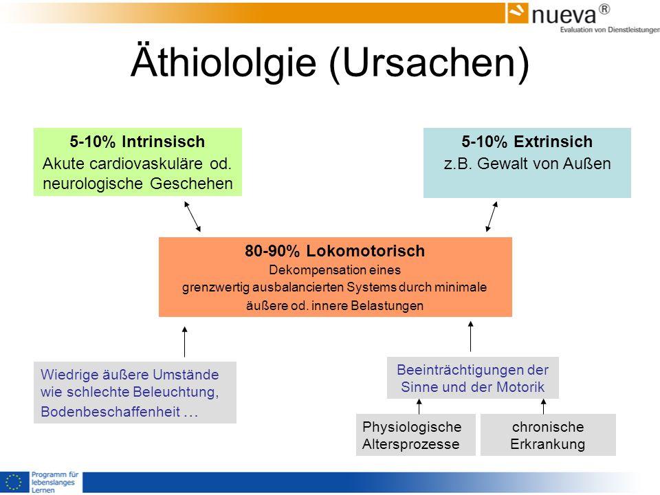 Äthiololgie (Ursachen)