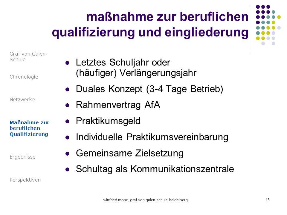 maßnahme zur beruflichen qualifizierung und eingliederung