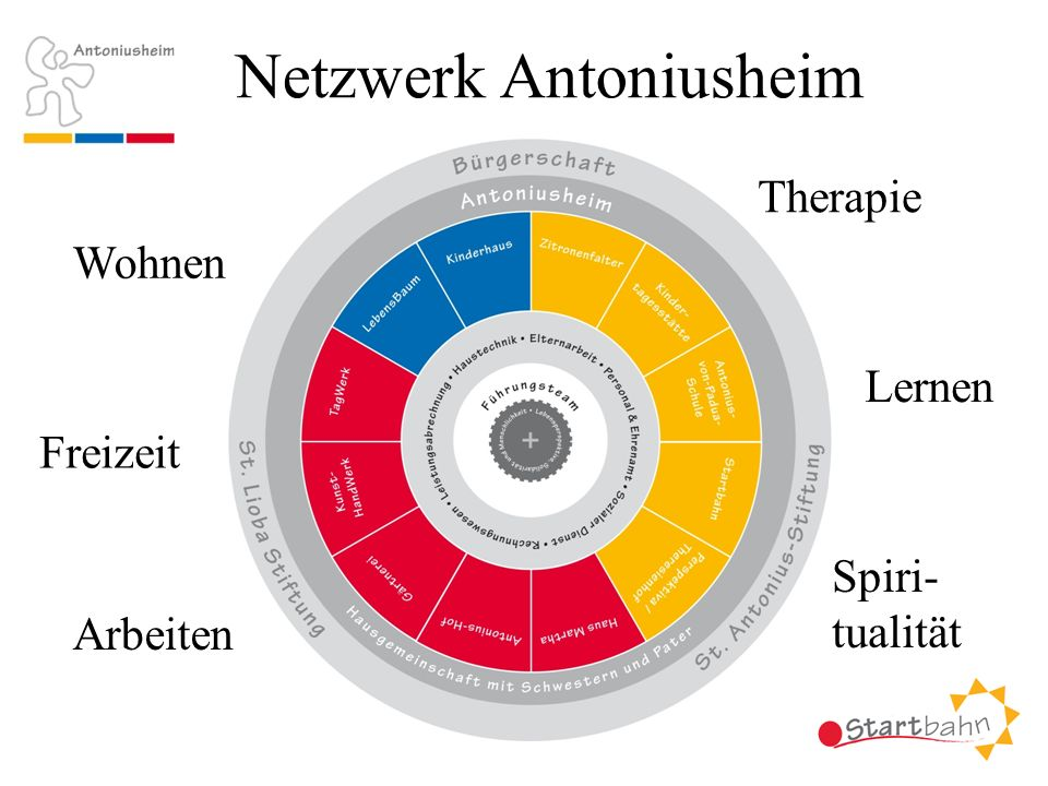 Netzwerk Antoniusheim