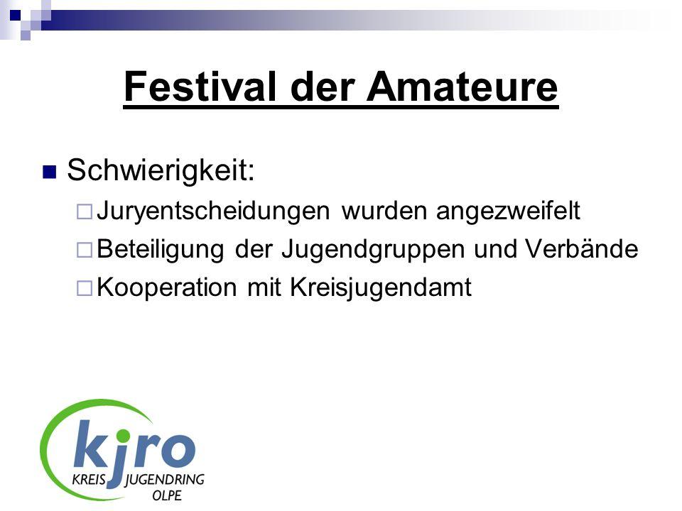 Festival der Amateure Schwierigkeit: