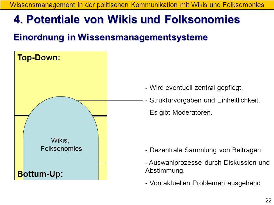 4. Potentiale von Wikis und Folksonomies
