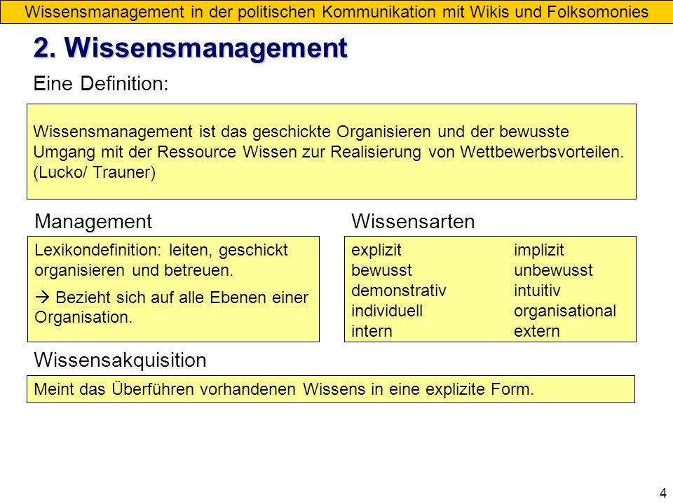 2. Wissensmanagement Eine Definition: Management Wissensarten