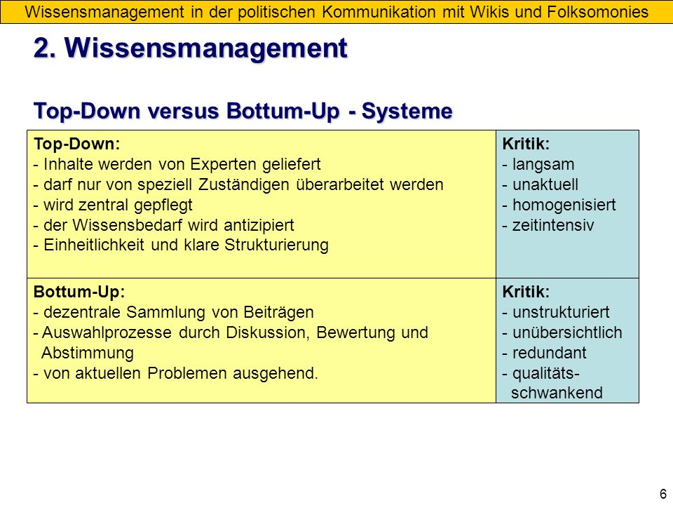 2. Wissensmanagement Top-Down versus Bottum-Up - Systeme