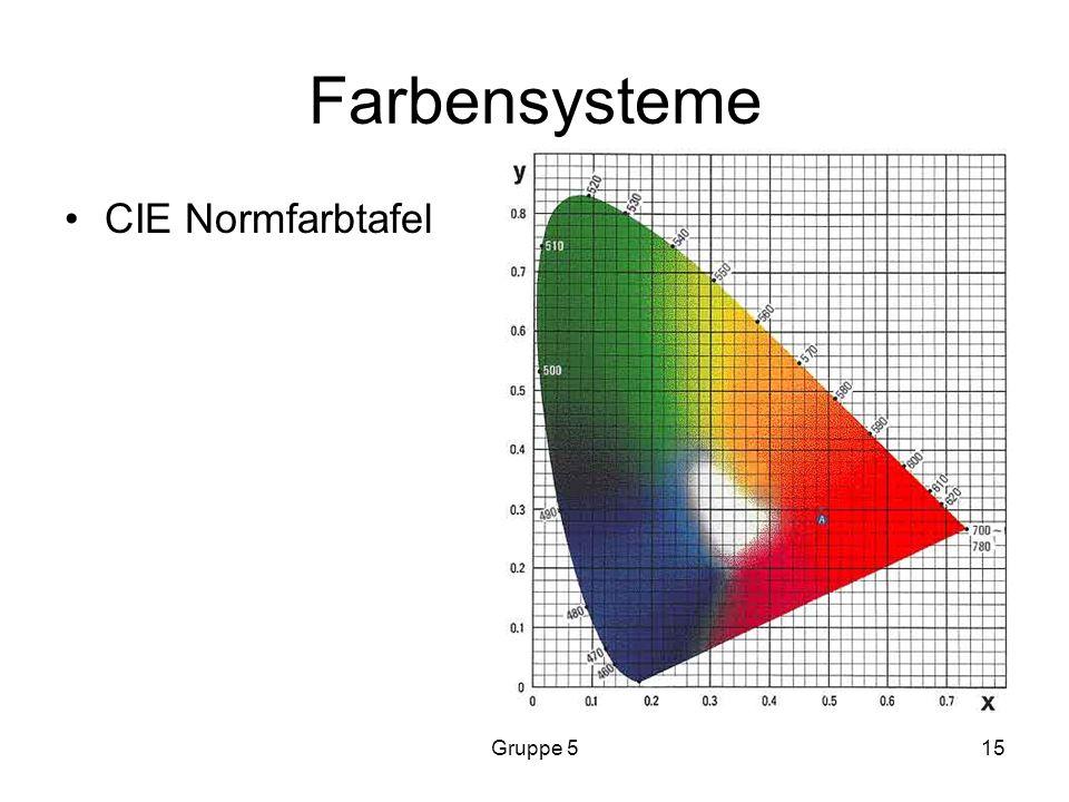 Farbensysteme CIE Normfarbtafel Gruppe 5