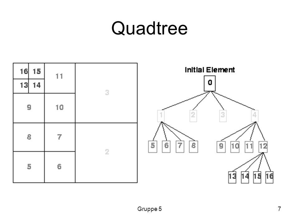 Quadtree Gruppe 5
