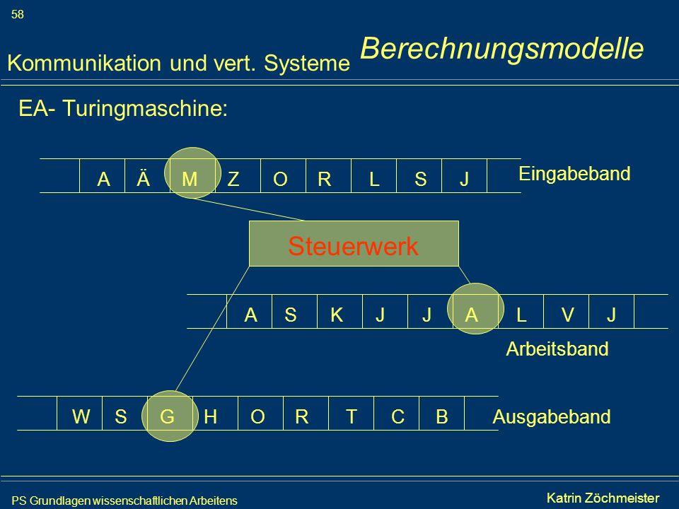 Berechnungsmodelle Steuerwerk Kommunikation und vert. Systeme