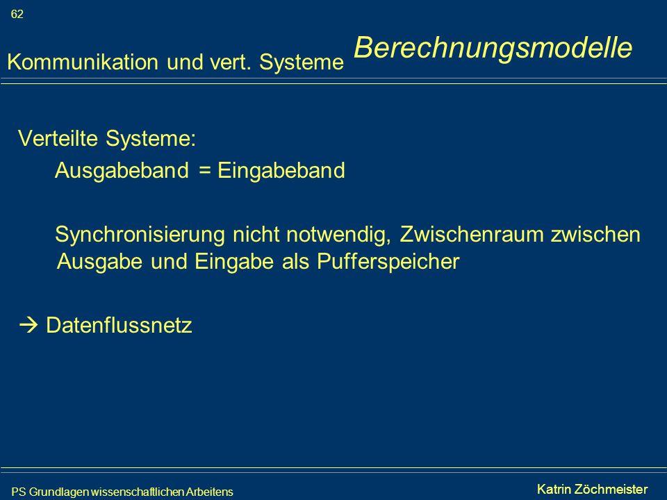 Berechnungsmodelle Kommunikation und vert. Systeme Verteilte Systeme: