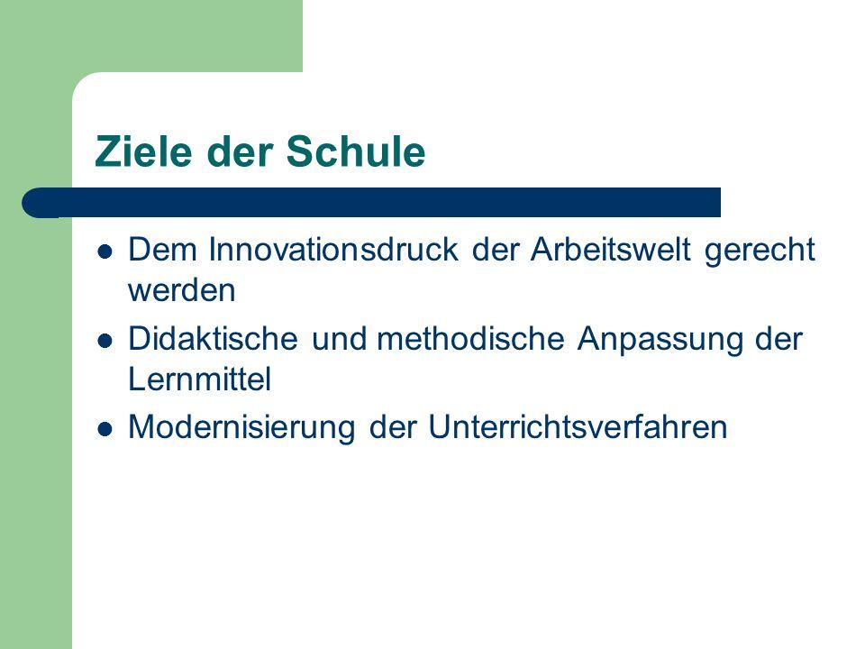 Ziele der Schule Dem Innovationsdruck der Arbeitswelt gerecht werden
