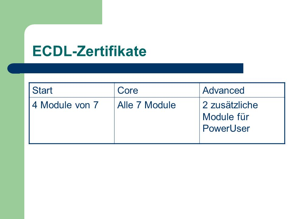 ECDL-Zertifikate Start Core Advanced 4 Module von 7 Alle 7 Module