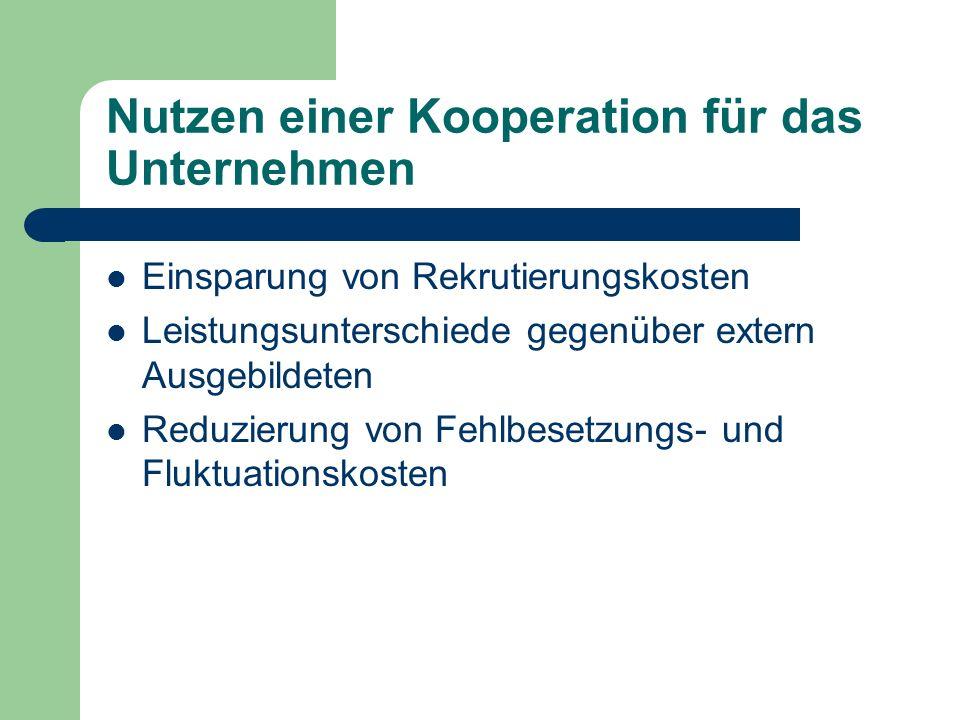 Nutzen einer Kooperation für das Unternehmen