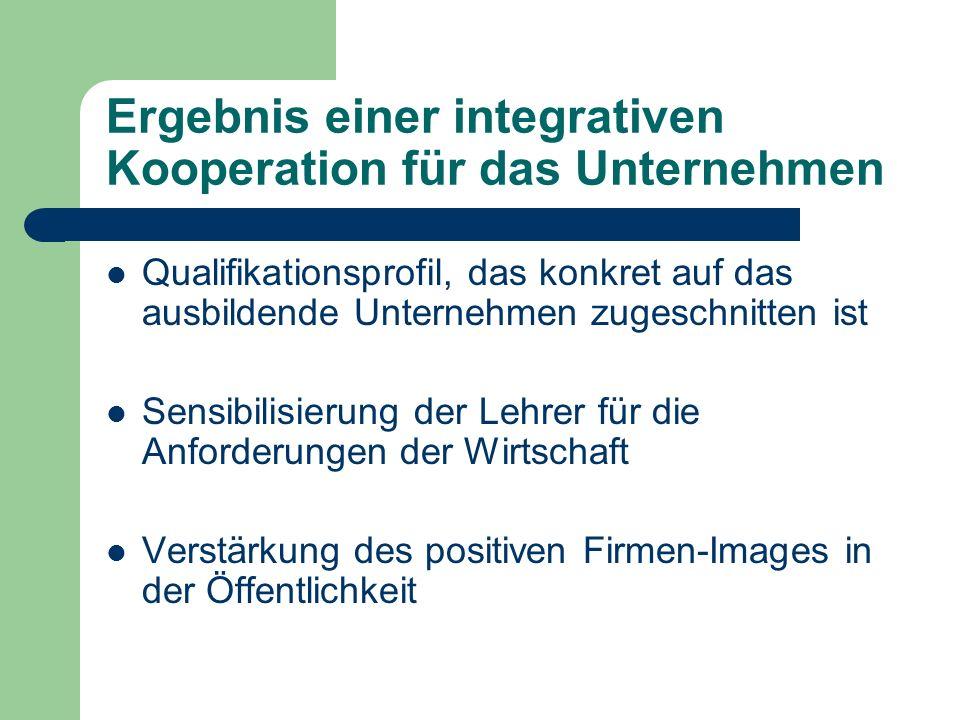 Ergebnis einer integrativen Kooperation für das Unternehmen