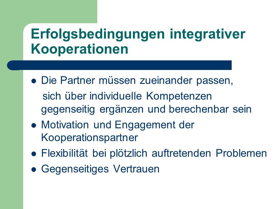 Erfolgsbedingungen integrativer Kooperationen