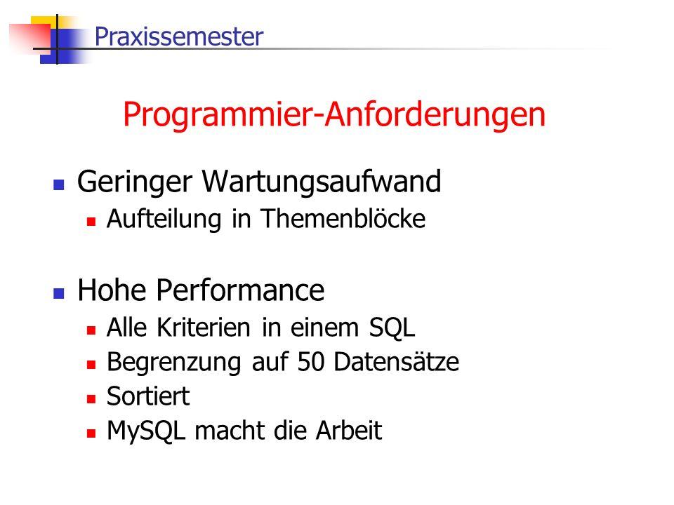 Programmier-Anforderungen