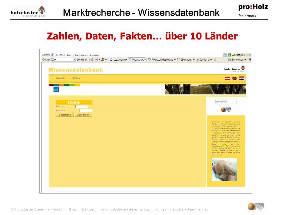 Marktrecherche - Wissensdatenbank