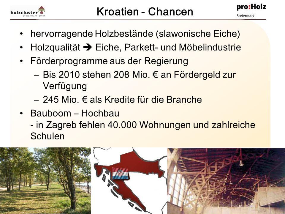 Kroatien - Chancen hervorragende Holzbestände (slawonische Eiche)