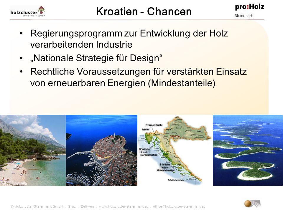 """Kroatien - Chancen Regierungsprogramm zur Entwicklung der Holz verarbeitenden Industrie. """"Nationale Strategie für Design"""