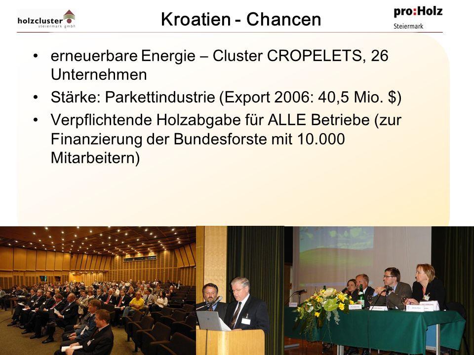 Kroatien - Chancen erneuerbare Energie – Cluster CROPELETS, 26 Unternehmen. Stärke: Parkettindustrie (Export 2006: 40,5 Mio. $)