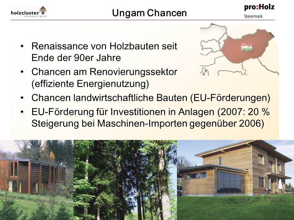 Ungarn Chancen Renaissance von Holzbauten seit Ende der 90er Jahre. Chancen am Renovierungssektor (effiziente Energienutzung)