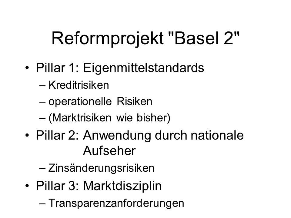 Reformprojekt Basel 2 Pillar 1: Eigenmittelstandards