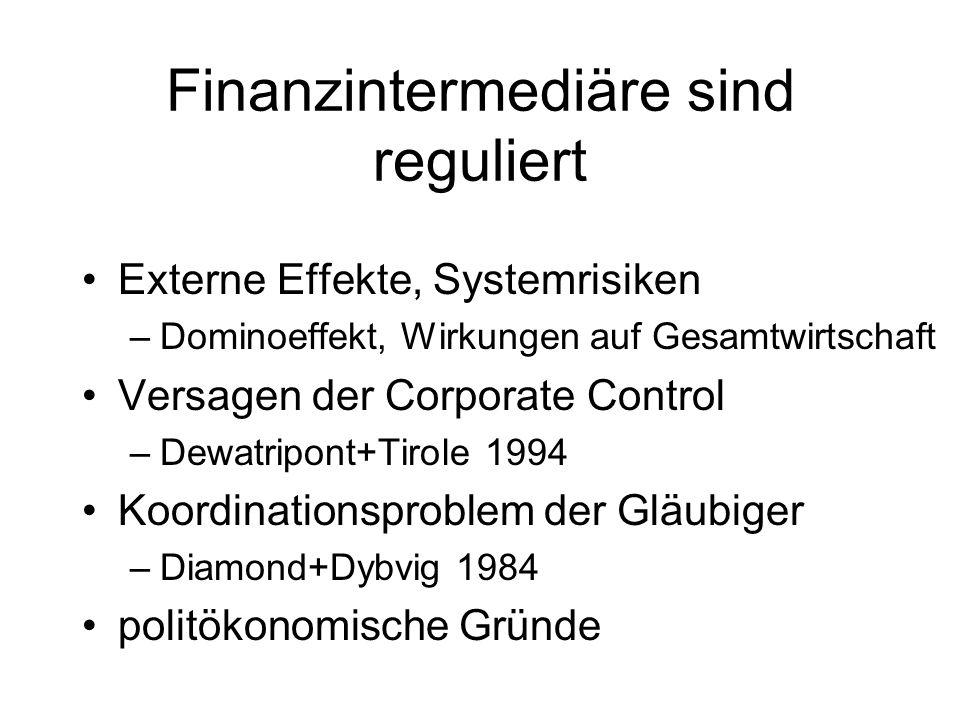 Finanzintermediäre sind reguliert