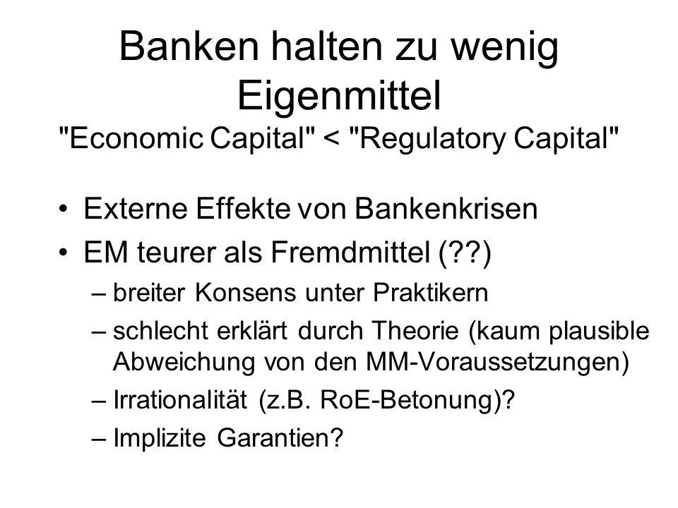 Banken halten zu wenig Eigenmittel Economic Capital < Regulatory Capital