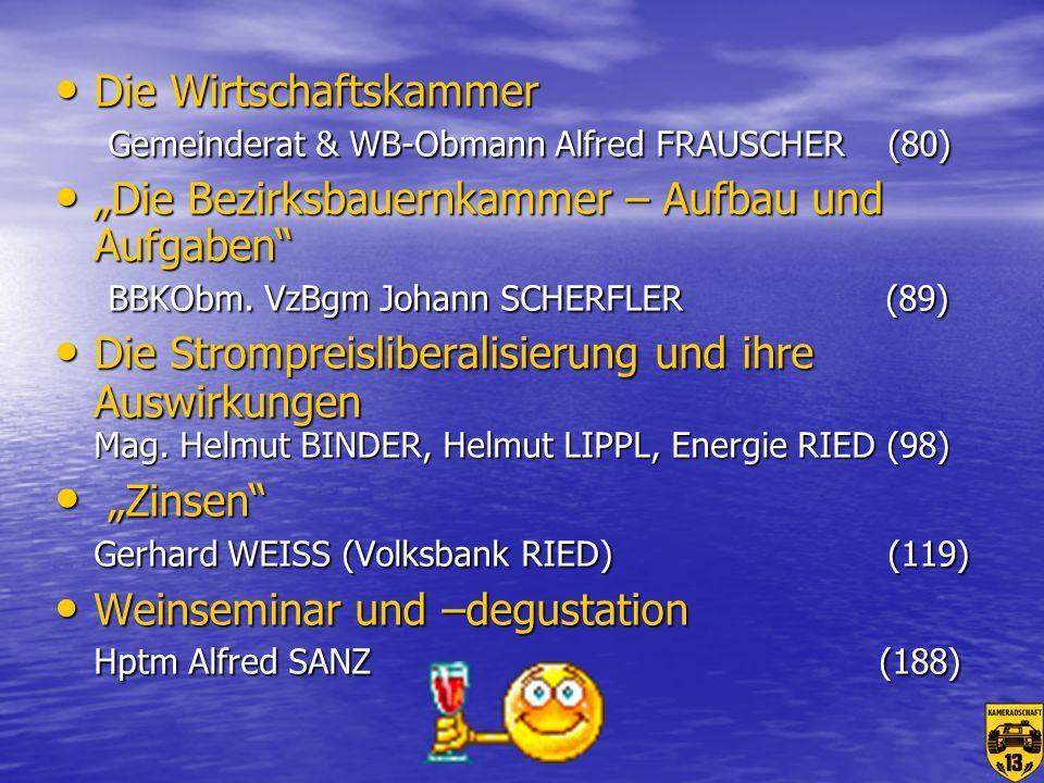"""""""Zinsen Gerhard WEISS (Volksbank RIED) (119)"""