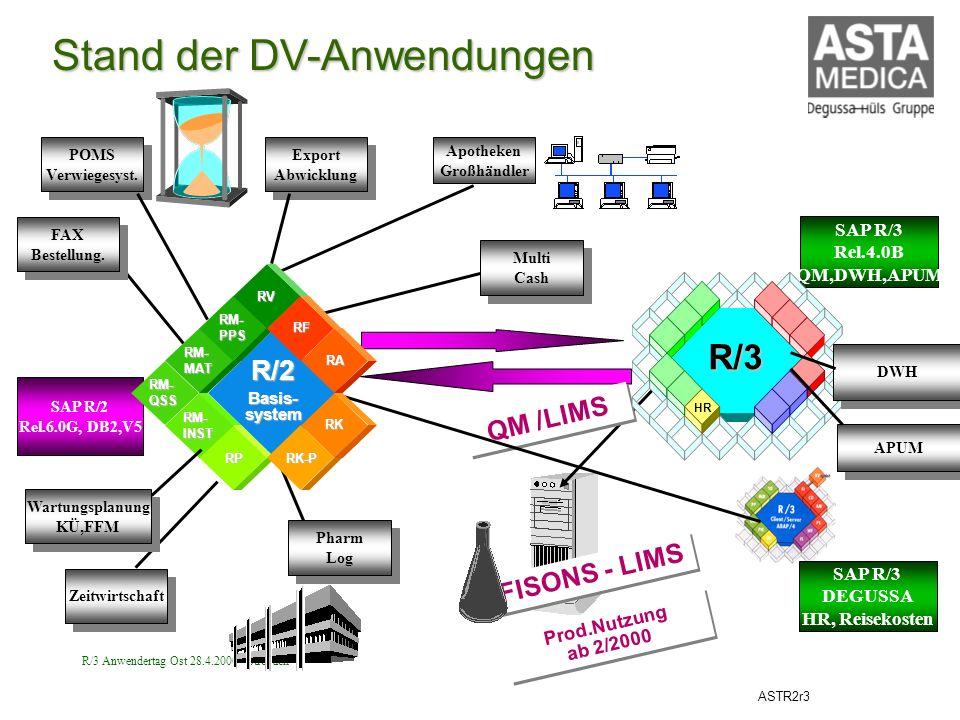 R/3 Stand der DV-Anwendungen R/2 QM /LIMS FISONS - LIMS SAP R/3