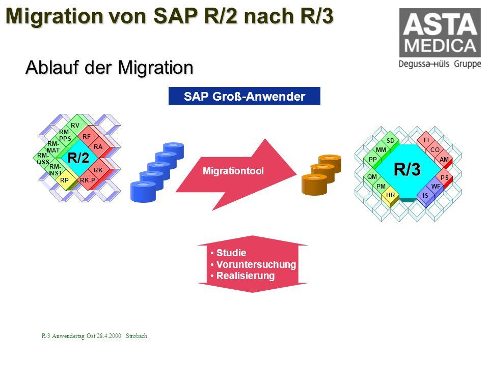 Migration von SAP R/2 nach R/3