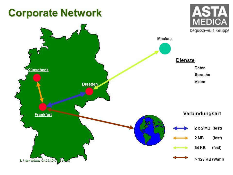 Corporate Network Dienste Verbindungsart Moskau Daten Künsebeck