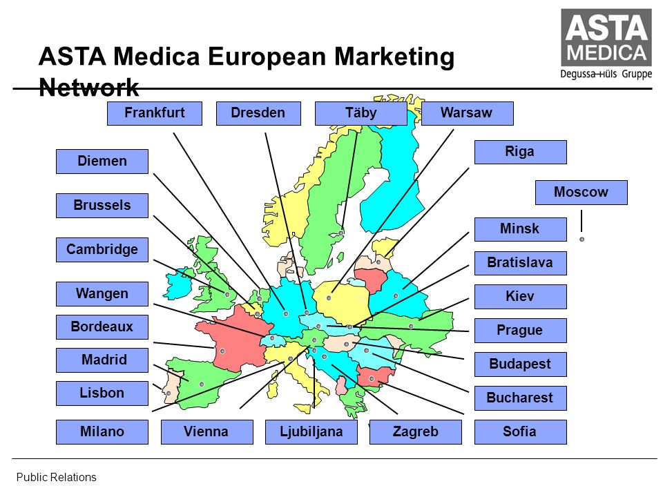 ASTA Medica European Marketing Network