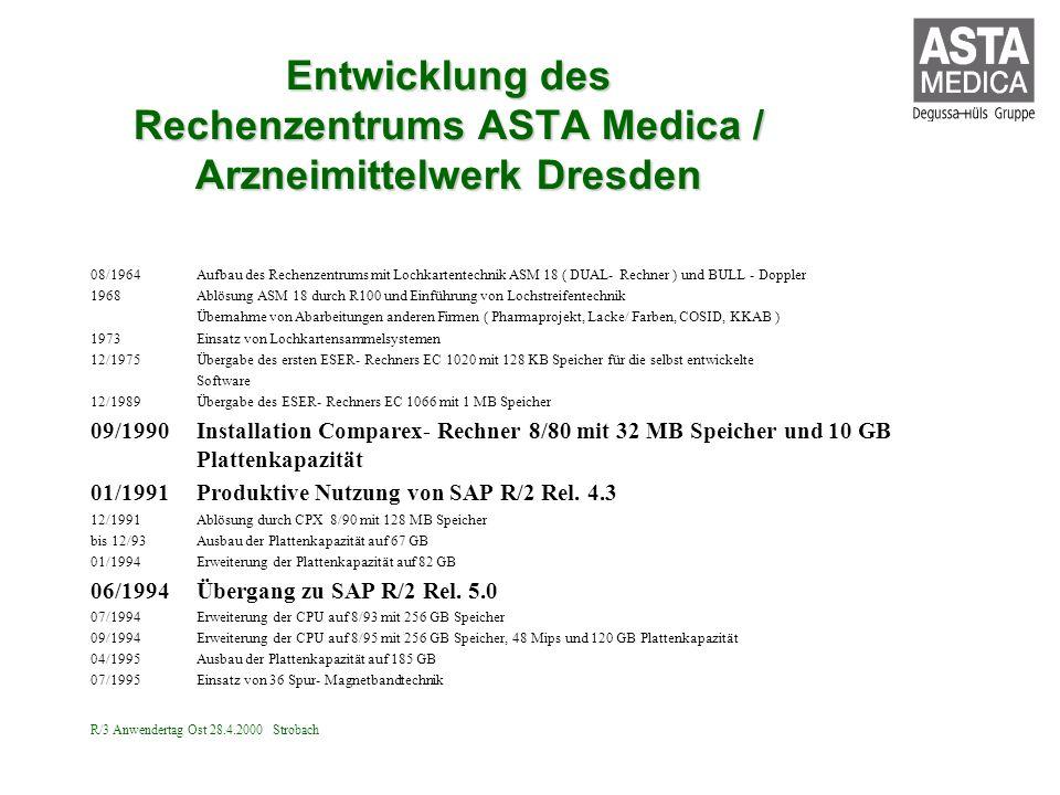 Entwicklung des Rechenzentrums ASTA Medica / Arzneimittelwerk Dresden