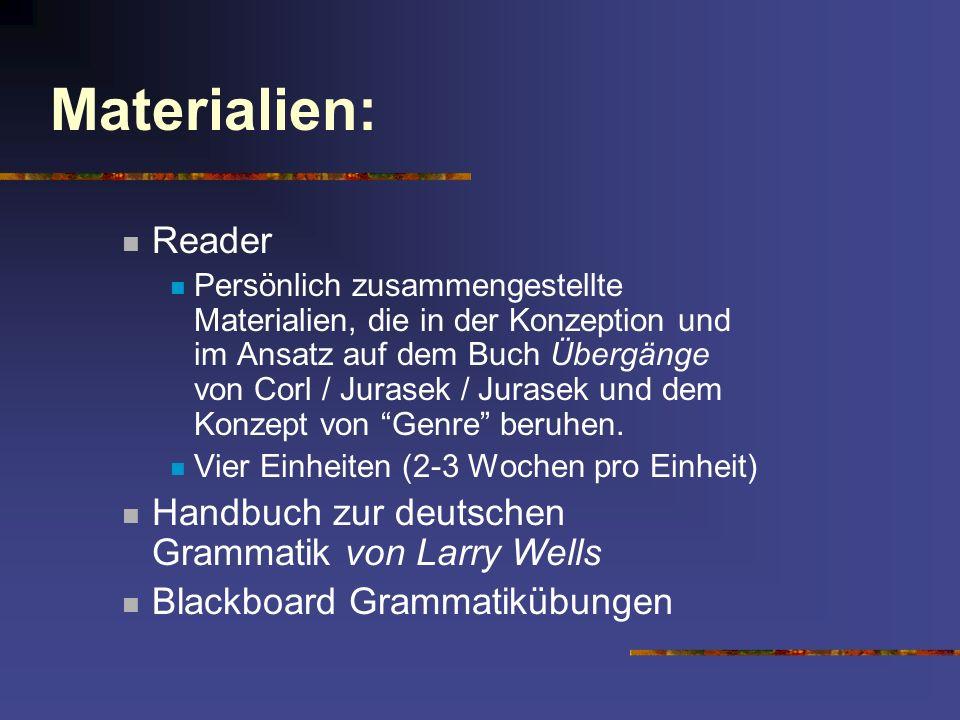 Materialien: Reader Handbuch zur deutschen Grammatik von Larry Wells