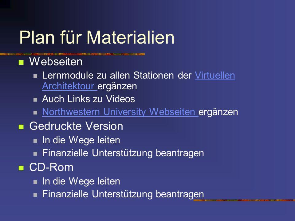 Plan für Materialien Webseiten Gedruckte Version CD-Rom