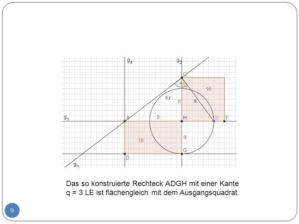 Das so konstruierte Rechteck ADGH mit einer Kante q = 3 LE ist flächengleich mit dem Ausgangsquadrat.