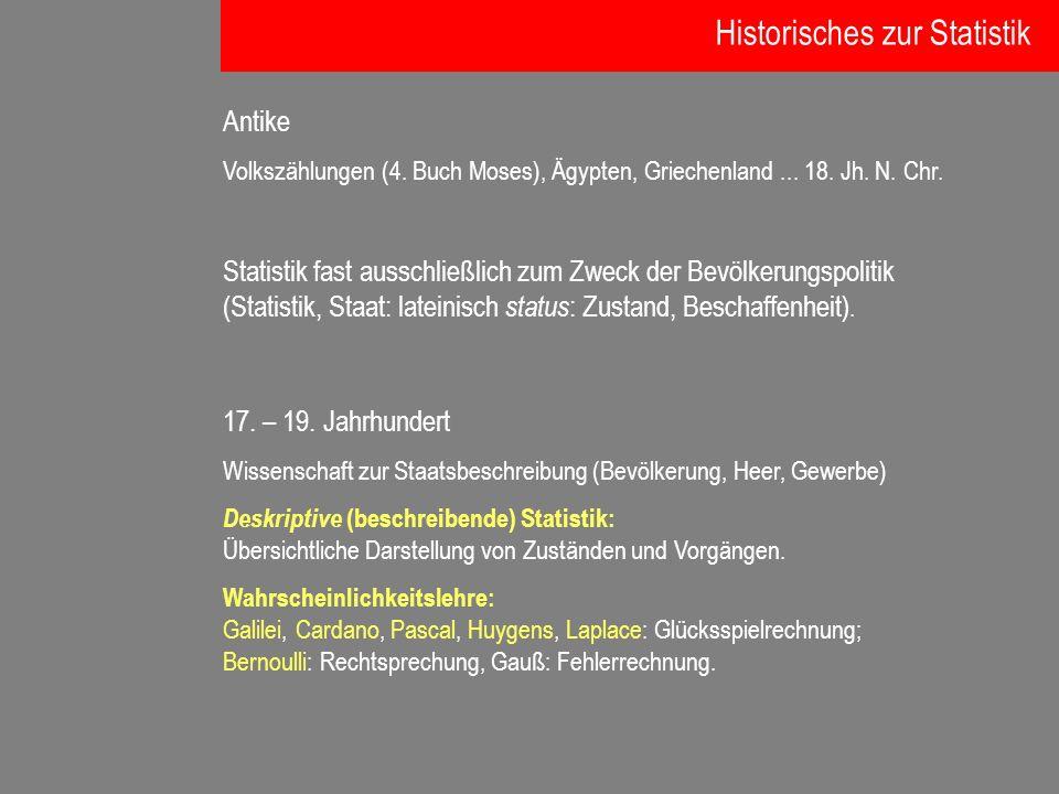 Historisches zur Statistik