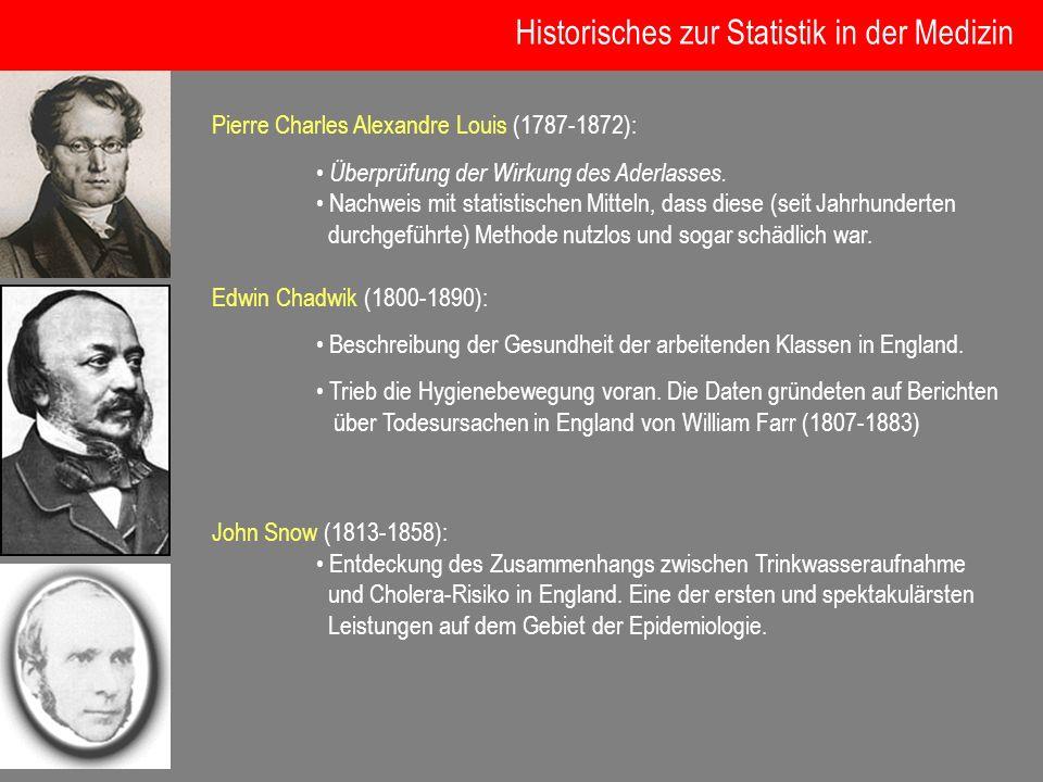 Historisches zur Statistik in der Medizin