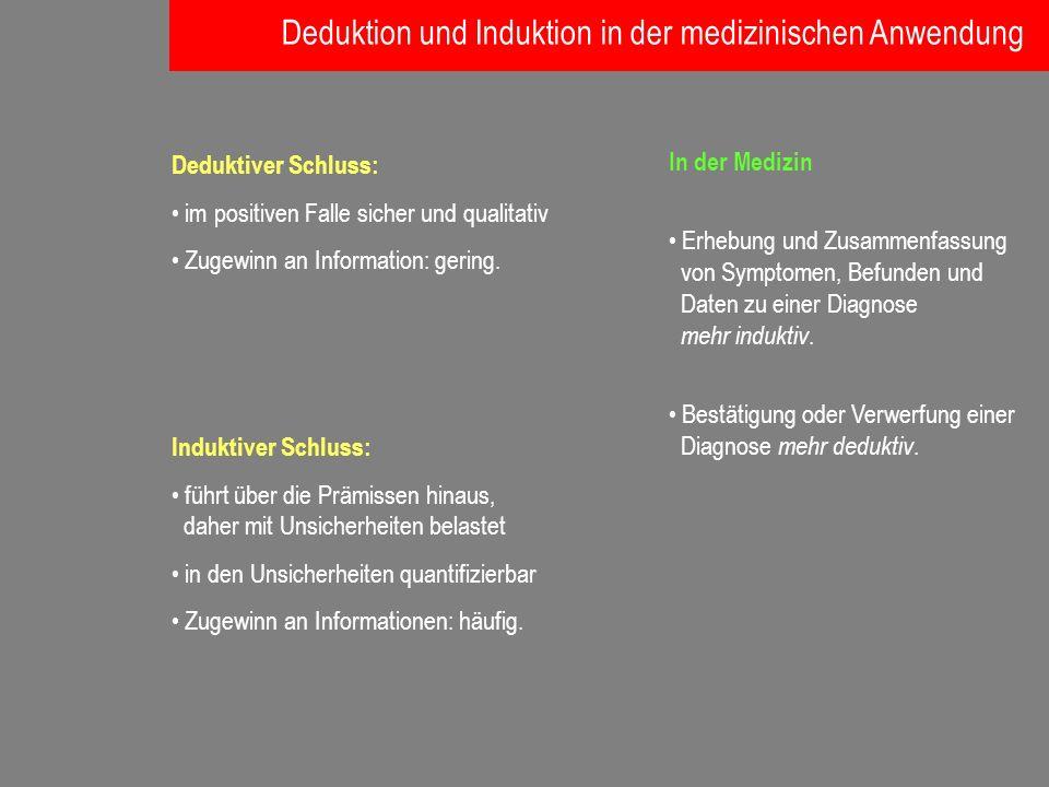 Deduktion und Induktion in der medizinischen Anwendung