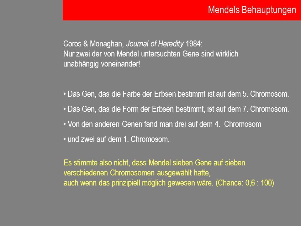 Mendels Behauptungen Coros & Monaghan, Journal of Heredity 1984: Nur zwei der von Mendel untersuchten Gene sind wirklich unabhängig voneinander!