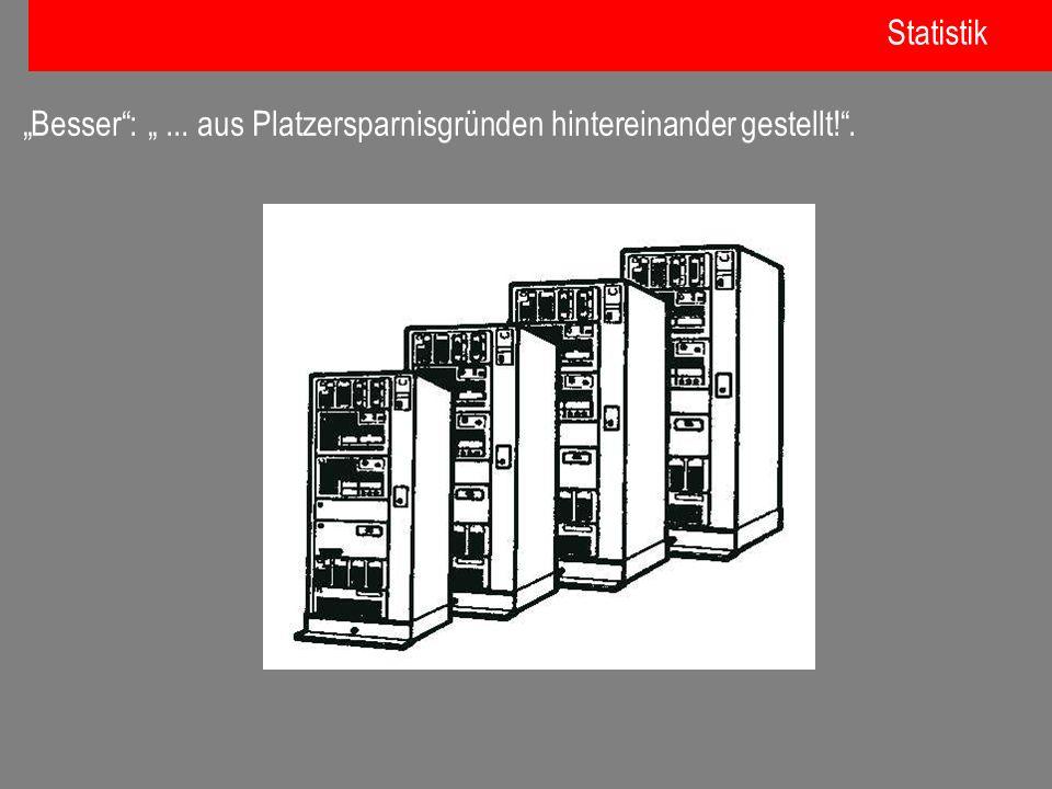 """Statistik """"Besser : """" ... aus Platzersparnisgründen hintereinander gestellt! ."""