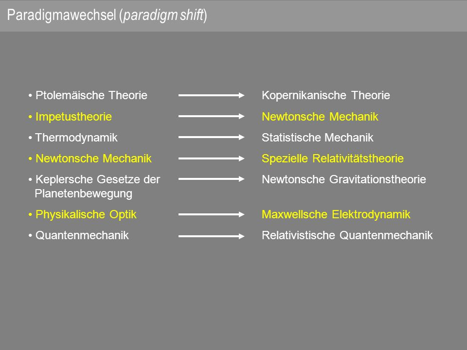 Paradigmawechsel (paradigm shift)