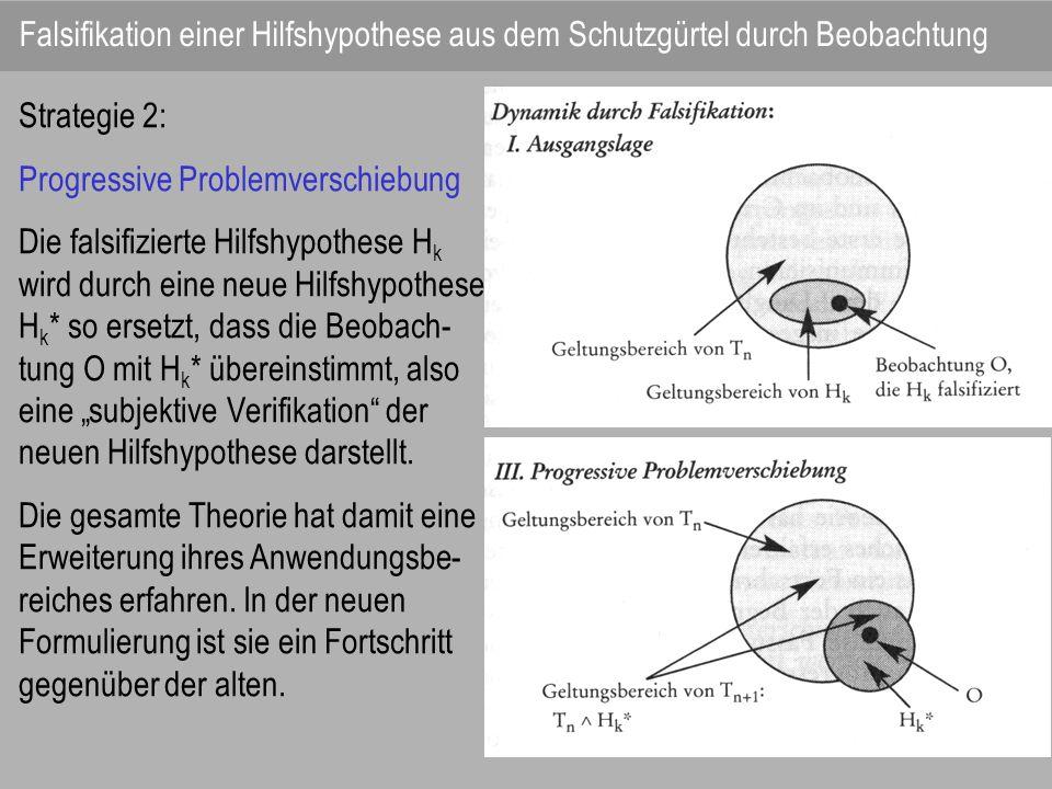 Falsifikation einer Hilfshypothese aus dem Schutzgürtel durch Beobachtung