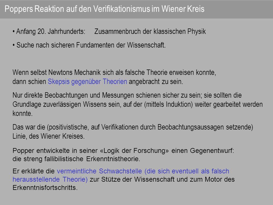 Poppers Reaktion auf den Verifikationismus im Wiener Kreis